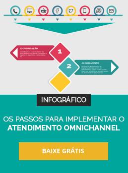 os passos como implementar o atendimento omnichannel
